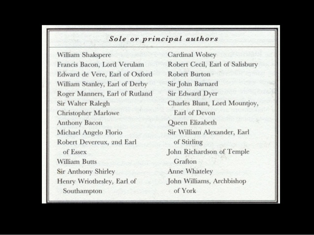an analysis of the controversy of shakespeares authorship Find helpful customer reviews and review ratings for shakespeare's unorthodox biography: new evidence of an authorship  i've followed the authorship controversy .
